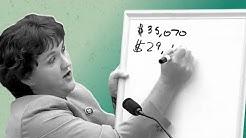 Opinion | Democrat Katie Porter's exchange with CEO Jamie Dimon should shape the 2020 campaigns
