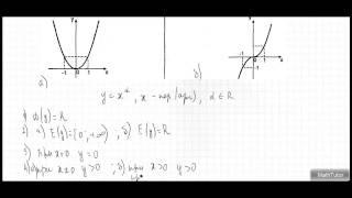 Алгебра 10-11 классы. 24. Степенная функция. Графики степенной функции