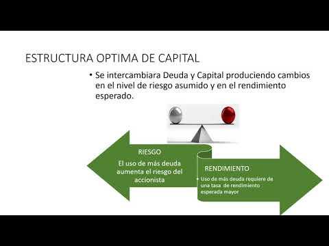 Fincorp Estructura De Capital Youtube