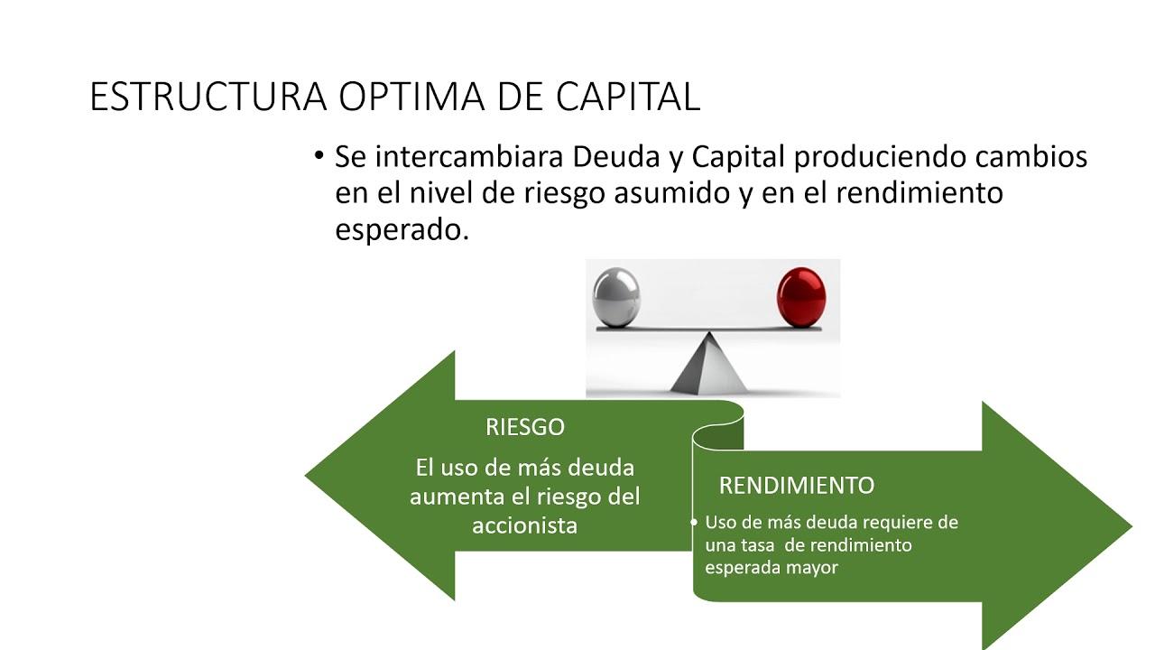 Fincorp Estructura De Capital