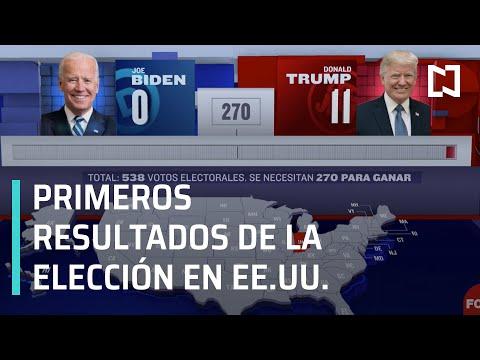 Los primeros resultados de la elección presidencial en EEUU - Las Noticias