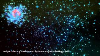 The Higgs mechanism (with subtitles) Thumbnail