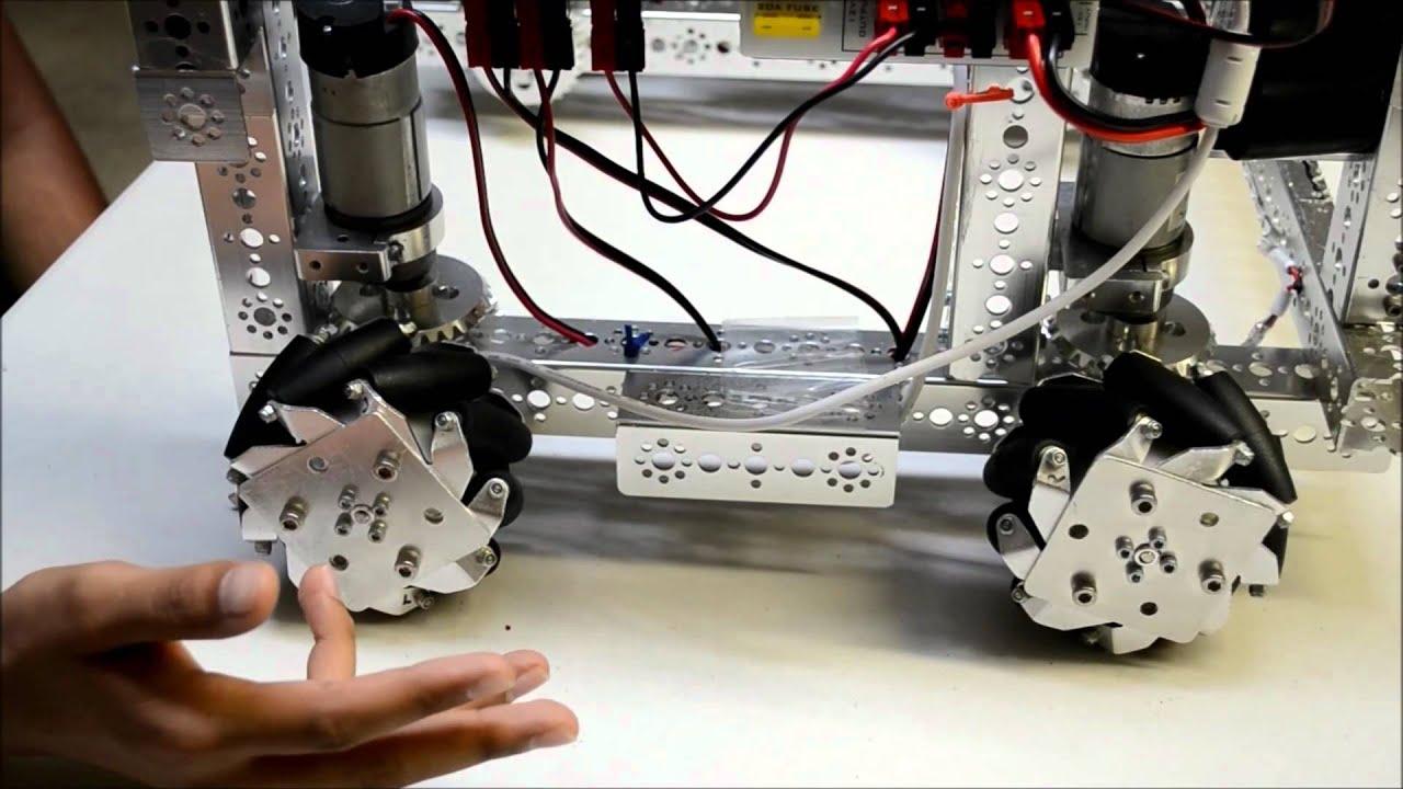 Mecanum Wheels Tutorial Youtube Ftc Robotics Wiring Diagram