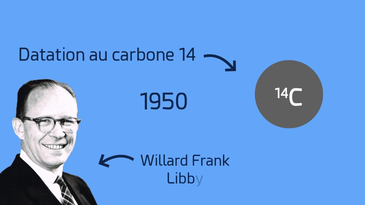 14 datation du carbone