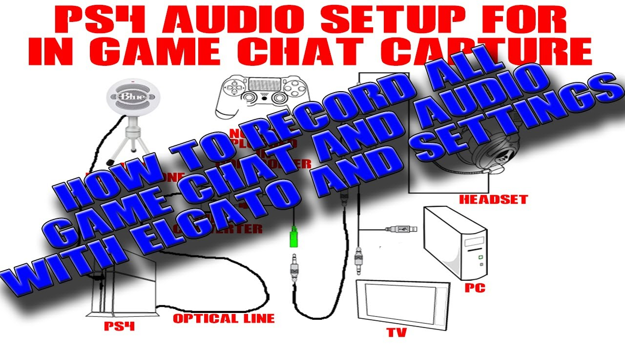 How to record all chat and game audio on PS4 with Elgato ...