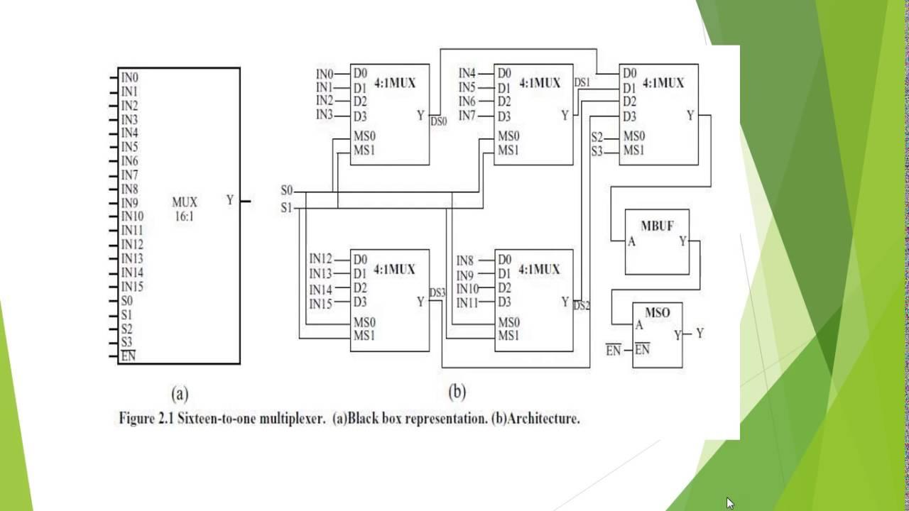 16 1 multiplexer [ 1280 x 720 Pixel ]