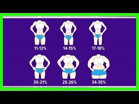 Как изменить процент жира в организме