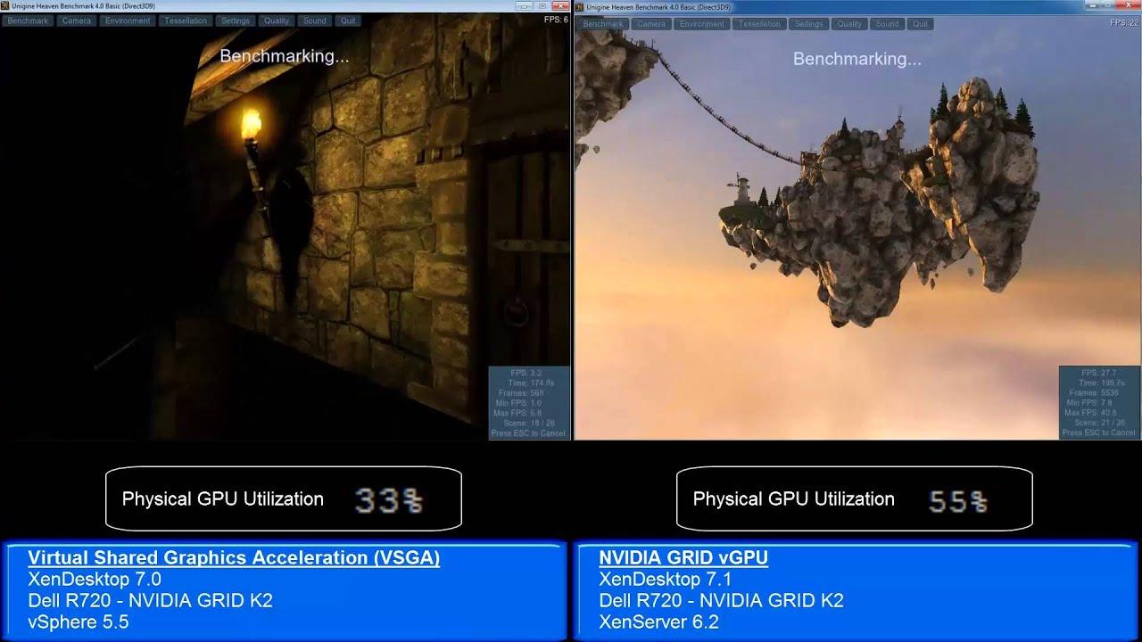 Understanding Virtual Desktop (VDI) GPU Technologies