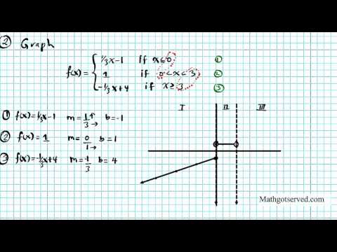 graphing piecewise defined functions pt II