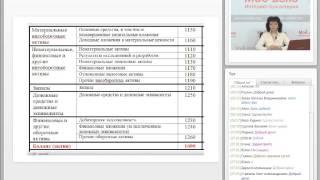 видео ведение бухгалтерского учета ип