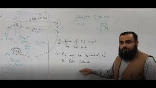 Part-5: Salam- How are Islamic banks practicing Salam and Parallel Salam?
