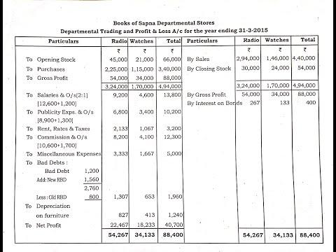 Departmental Accounting- 3