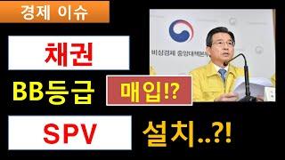회사채, 기업어음에 한국은행 10조 투입!!! 투기등급…