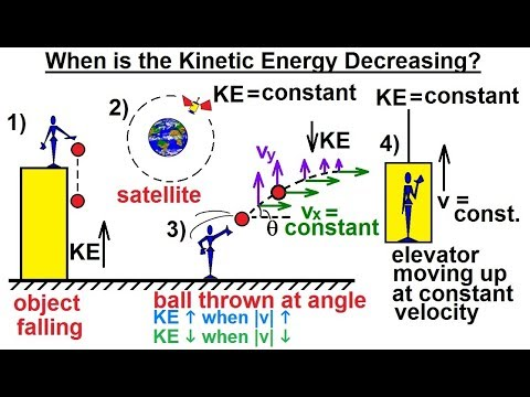 Physics Mechanicswork Energy And Power Examples 1 Of 27 When