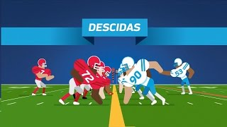 Guia de Futebol Americano Para Iniciantes | NFL