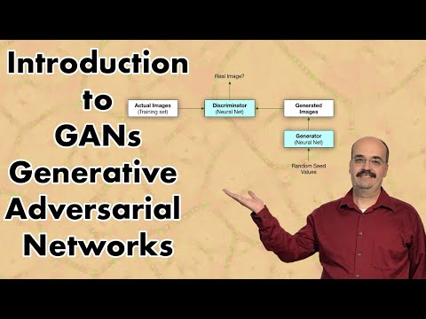 Introduction To Generative Adversarial Neural Networks (GANs) For Image And Data Generation (7.1)