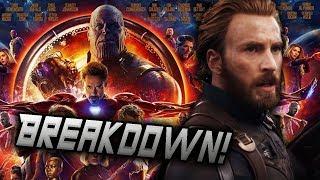 Will Captain America Die?!  - Avengers:Infinity War Trailer 2 Breakdown Reaction!