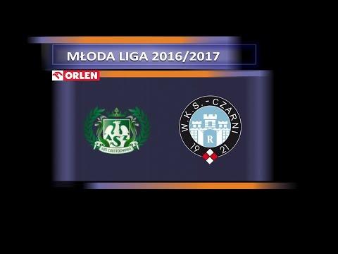 Młoda Liga 2017: AZS IV LO Częstochowa - RCS Cerrad Czarni Radom