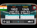Live Match: India vs west Indies 2nd T20 from Lucknow Live Update