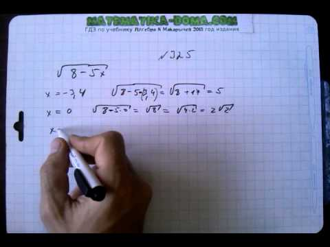 Алгебра. 8 класс. Тематические тесты (к учебнику Макарычева .