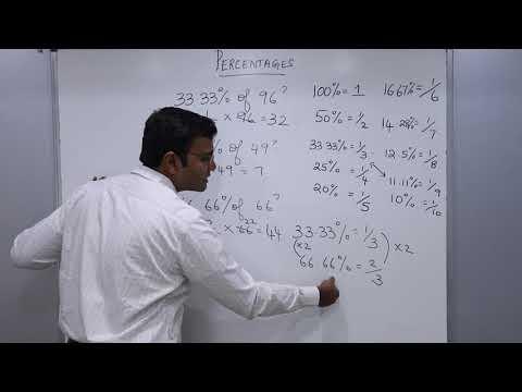 Percentages (Basics - I)  - MBA Entrance Exam Preparation
