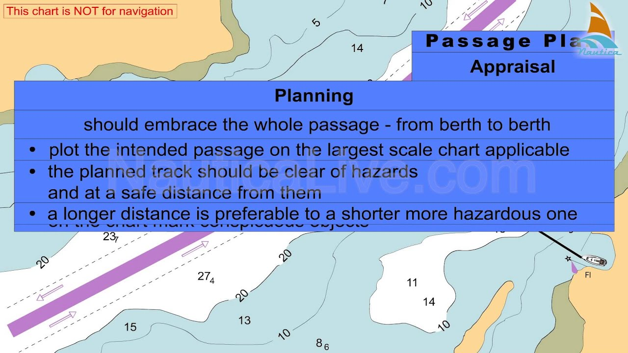 43 passage plan planning youtube for For planner