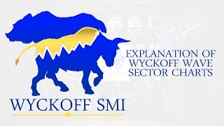 Explanation Of Wyckoff Wave Sector Charts