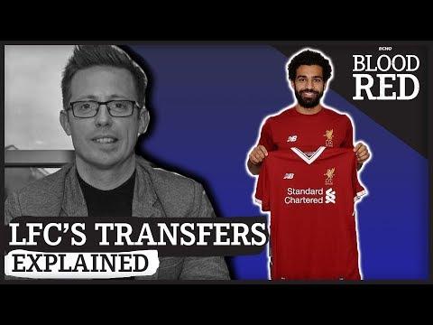 EXPLAINED: Liverpool's incredible transfer record   Michael Edwards & Jurgen Klopp