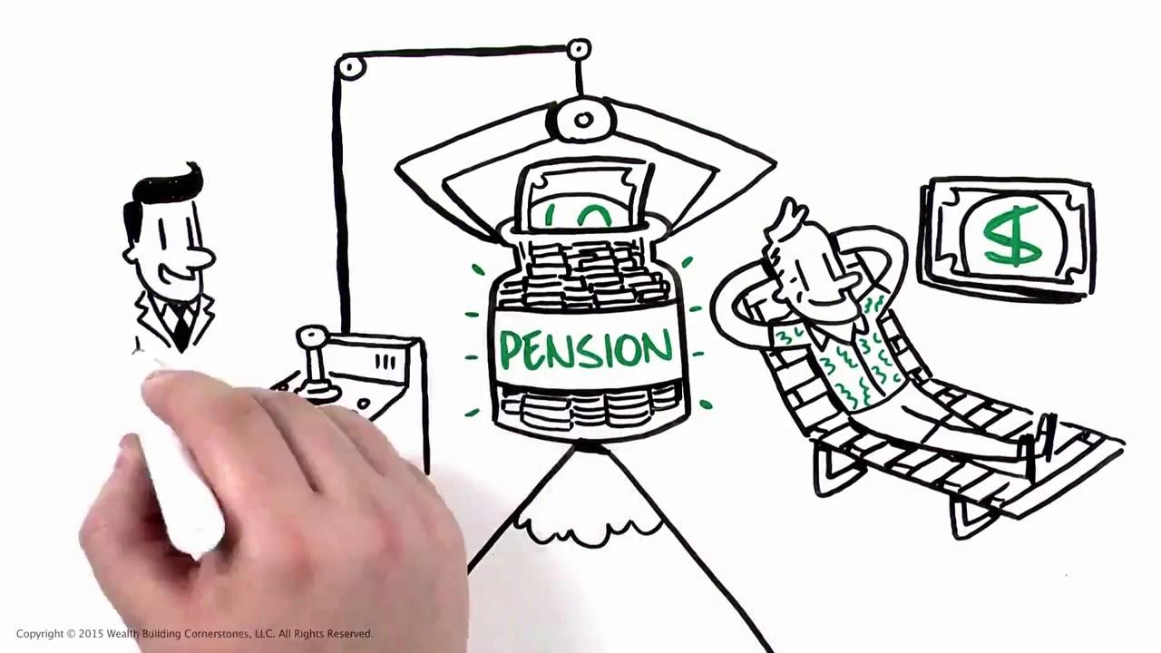 The Retirement Savings Dilemma