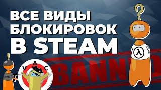За что банят в Steam? Все виды блокировок и банов в стиме