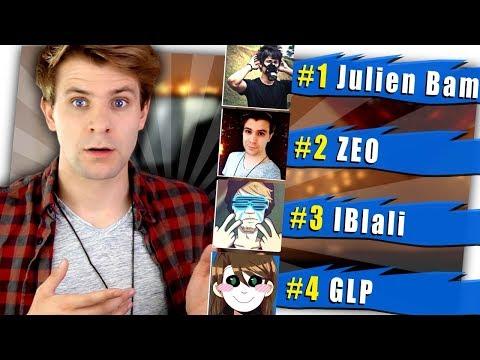 Platz 2 der Besten Youtuber Deutschlands!