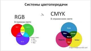 Кодирование графической информации 1