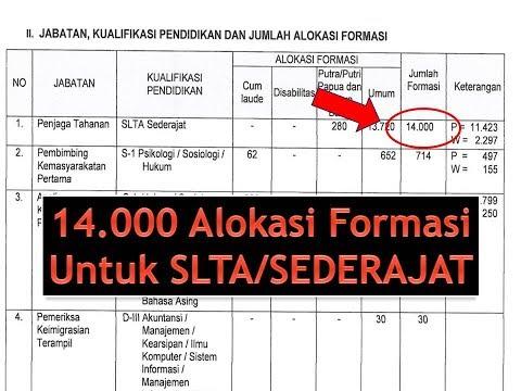 Alokasi Formasi CPNS Kementerian Hukum dan HAM 2017 (14.000 SLTA)