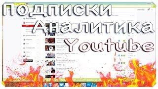 Нововведения YouTube - Подписки, Аналитика, Перевод