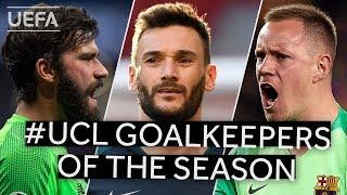 UEFA Awards: UCL Goalkeeper of the Season shortlist