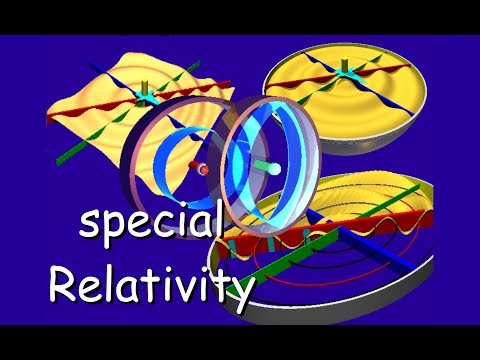Special Relativity, An Introduction to the Cause & Effect