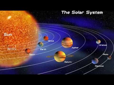 FACTS ABOUT THE EARTH's ORBIT AROUND THE SUN - YouTube