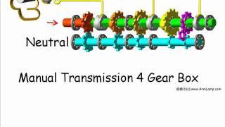Механічна коробка передач 4 & 5-ступінчаста коробка передач