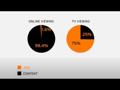 Online Video Advertising - cost efective, targeted by geography, demographic, interests