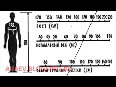 Знакомства Екатеринбург, Pablo, 28 лет, рост 185см вес
