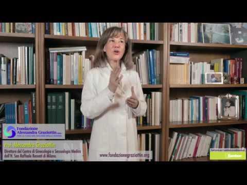 Sintomi vescicali: perché peggiorano con le mestruazioni - YouTube