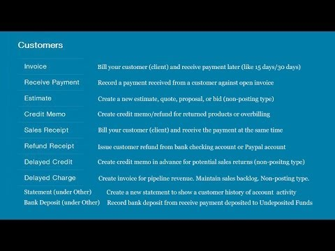 QuickBooks Online (QBO) Tutorial - Customer Invoice, Sales Receipt, Receive Payment, Bank Deposit