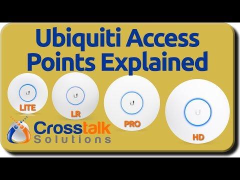 Ubiquiti Access Points Explained