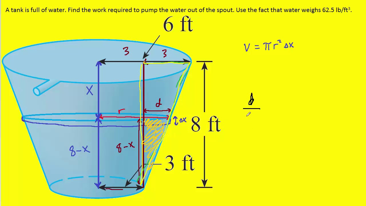 A tank is full of water find the work required to pump - The volume of water in a swimming pool ...