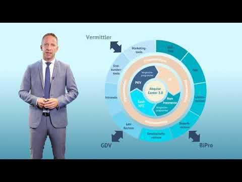 Die allumfassende Maklerplattform der Fonds Finanz