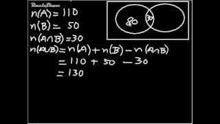 Karnataka SSLC Maths Chapter 1 SETS P4