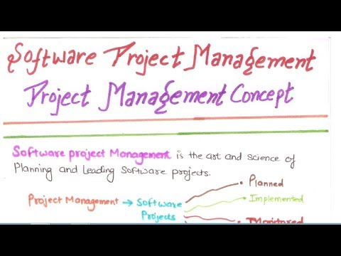 14- What Is Software Project Management Concept In Software Engineering In HINDI