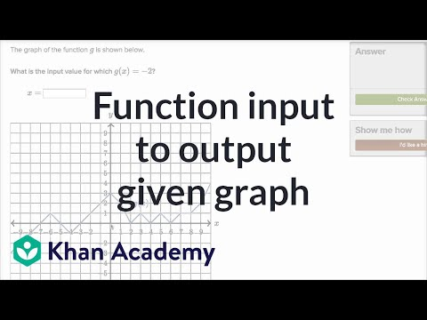 How To Match Function Input To Output Given The Graph (example) | Algebra I | Khan Academy