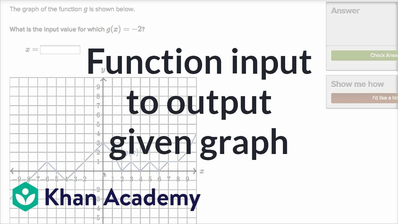 How to match function input to output given the graph (example ...