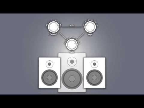 SPL Phonitor Matrix explained